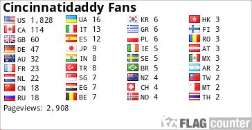 http://s07.flagcounter.com/count/3JxR/bg=FFFFFF/txt=000000/border=CCCCCC/columns=4/maxflags=36/viewers=Cincinnatidaddy+Fans/labels=1/pageviews=1/