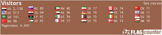 شبكة اخبار حمام مصر - البوابة Pageviews=1