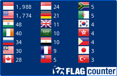 Flag Counter