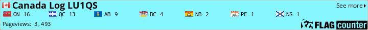 Contador Bandera